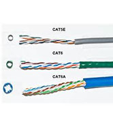 CAT5 cable Nailsworth